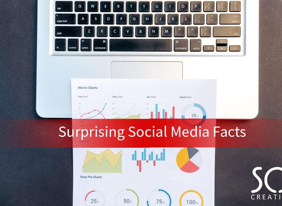 Surprising Social Media Facts