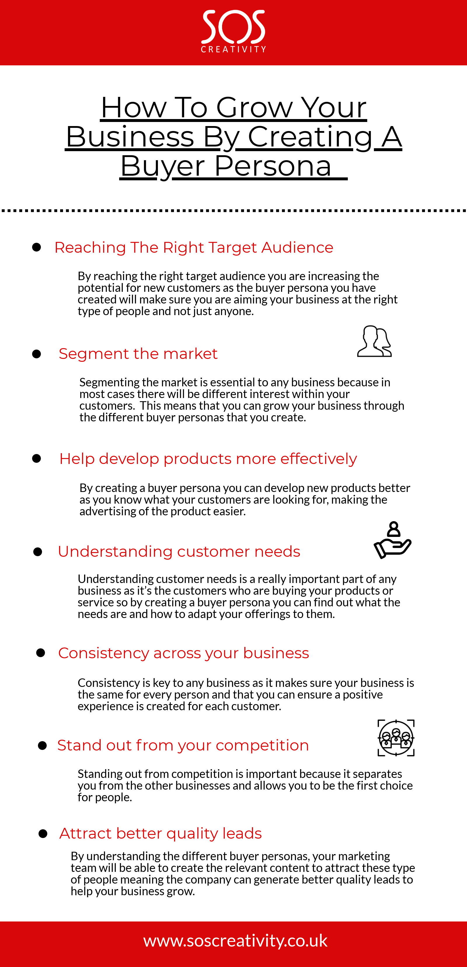 How to grow your business by creating a buyer persona infographic