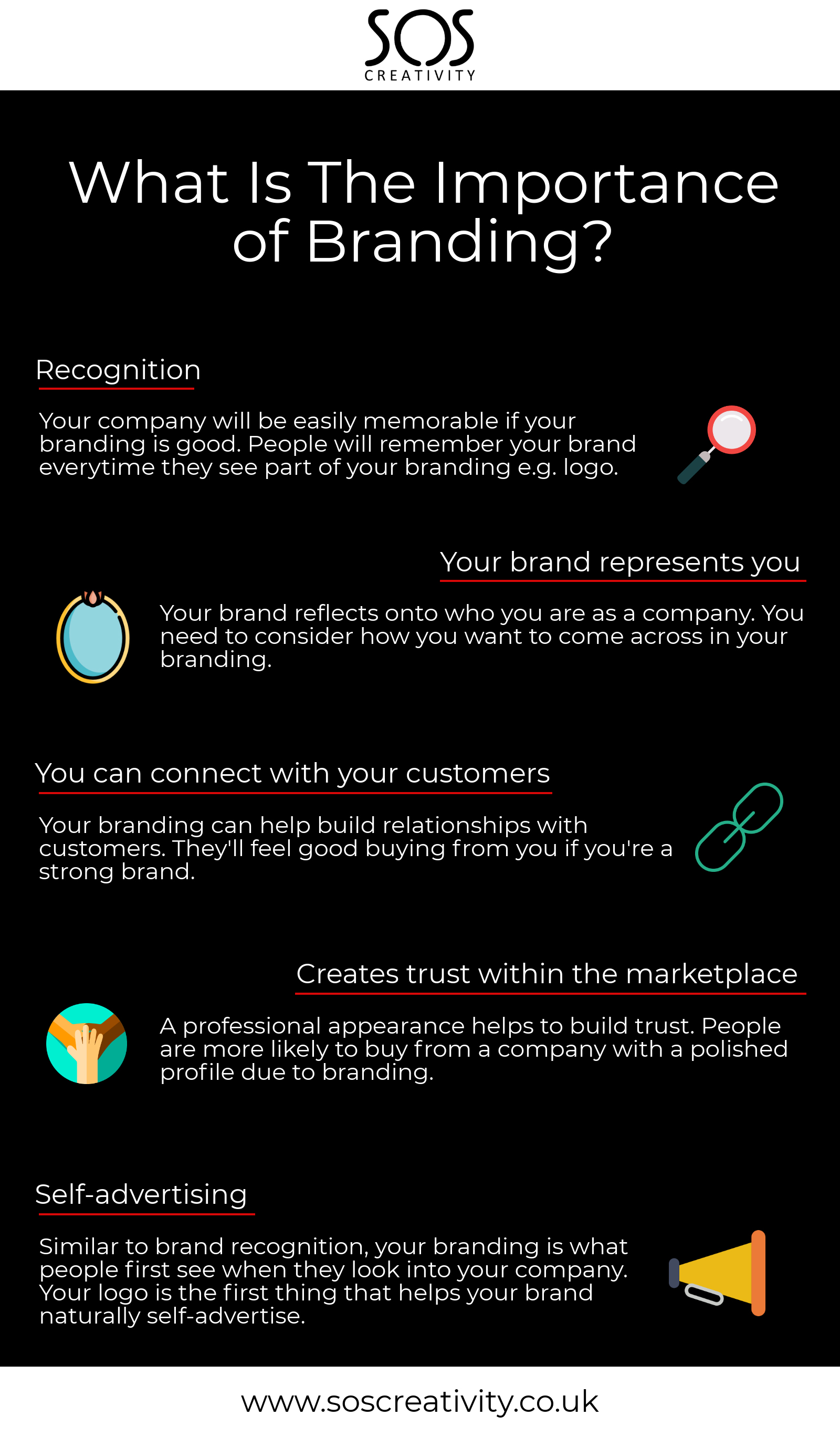 What is the importance of branding